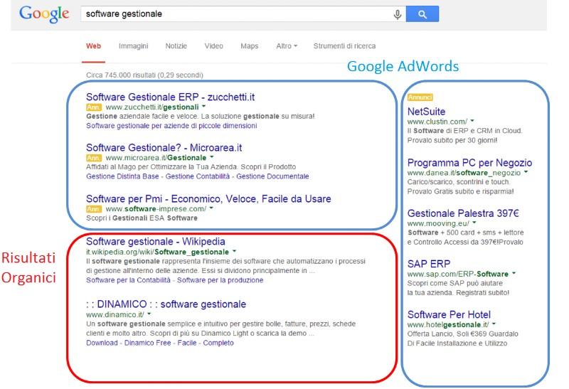 seo prima pagina google