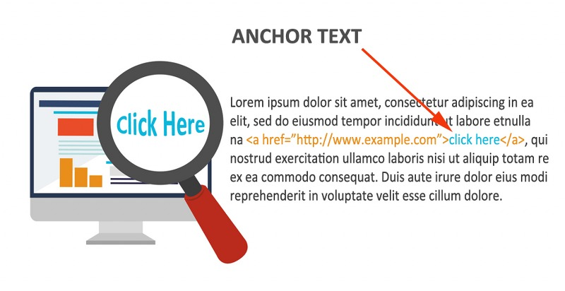 anchor-text-perfetta-link-building