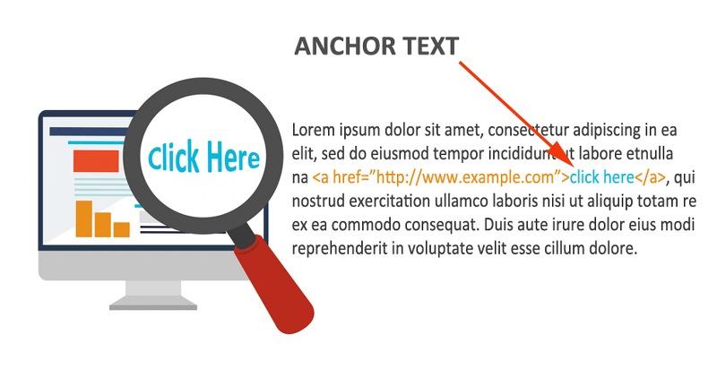 anchor-text-perfetta-link-building