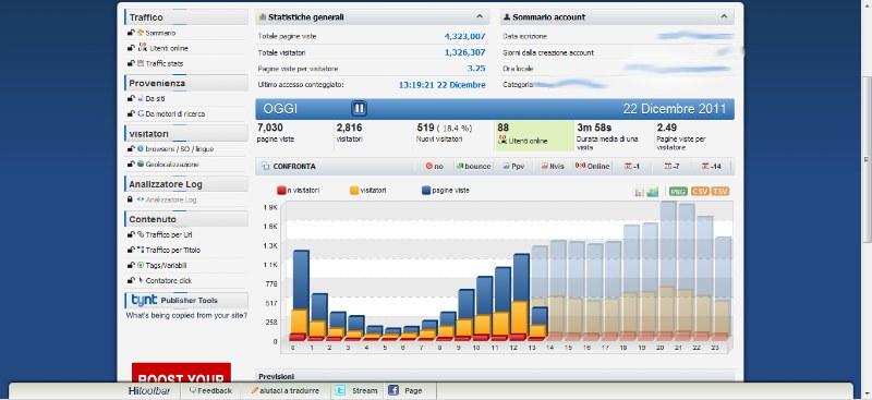 statistiche-visite-sito